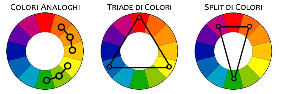 split di colori