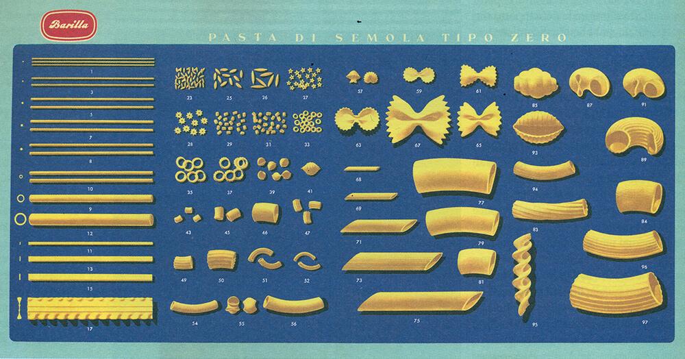 Barilla – tipi di pasta