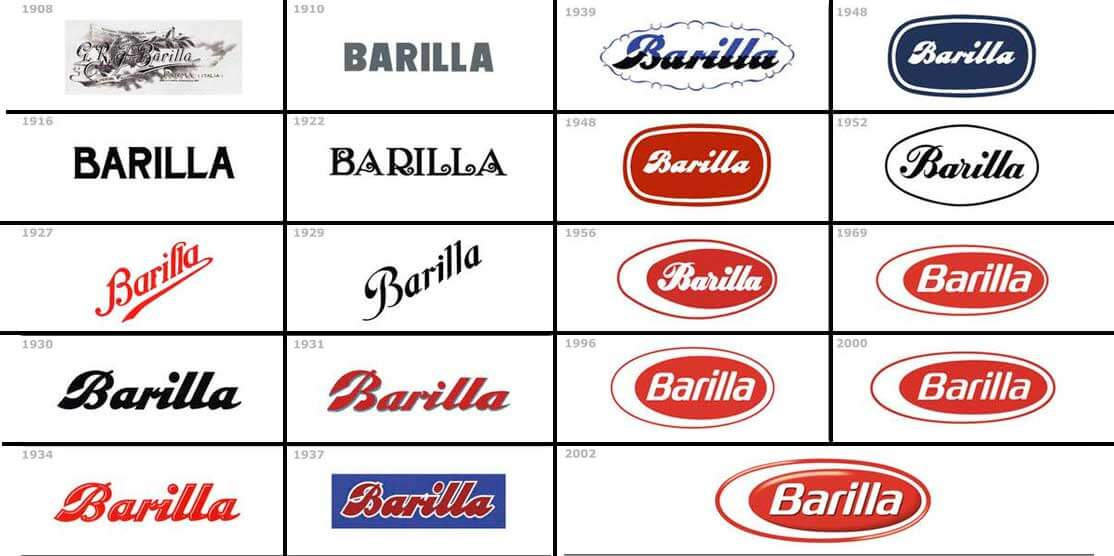 tutti-i-loghi-barilla